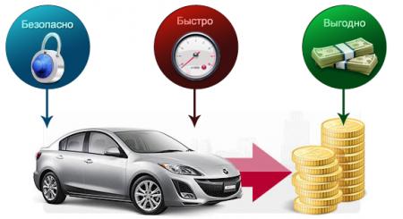 автовыкуп кредитных авто